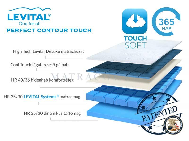 Levital matrac szerkezeti felépítése