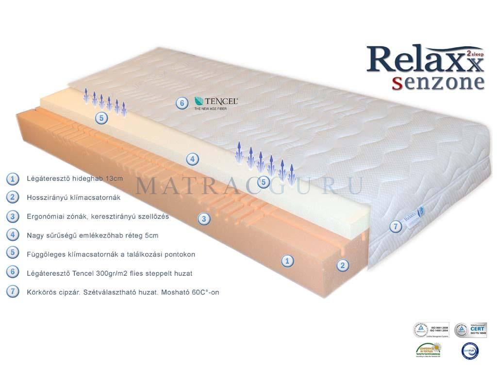 MatracGuru - RelaXx Senzone Memory Medium Outlet 5e1fb0ef10