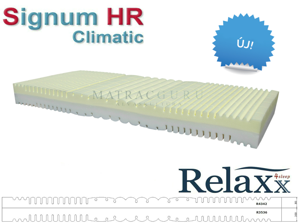 RelaXx Signum HR Climatic
