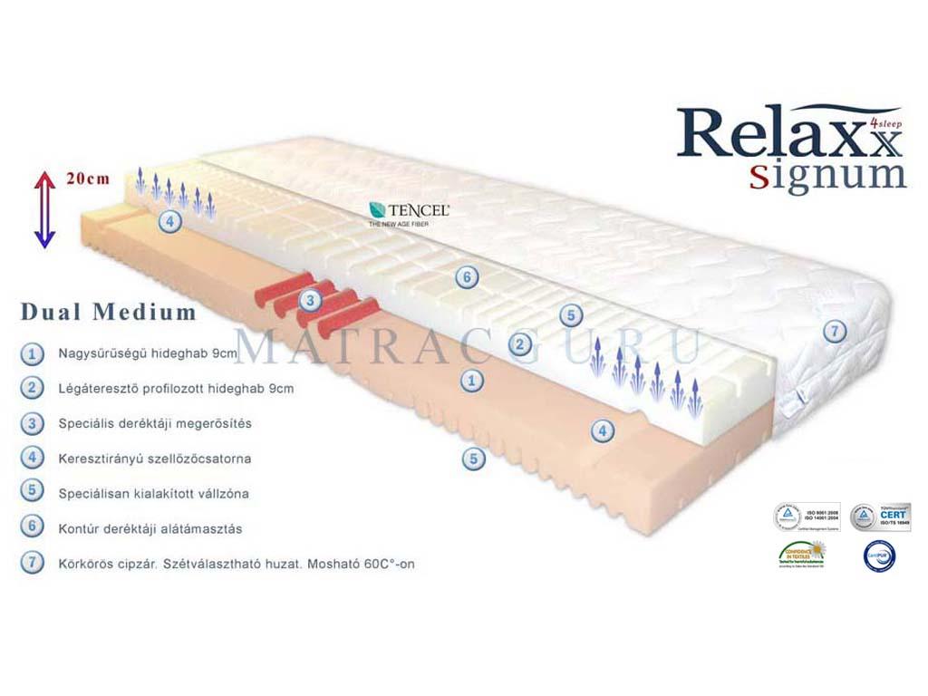RelaXx Signum Dual Medium